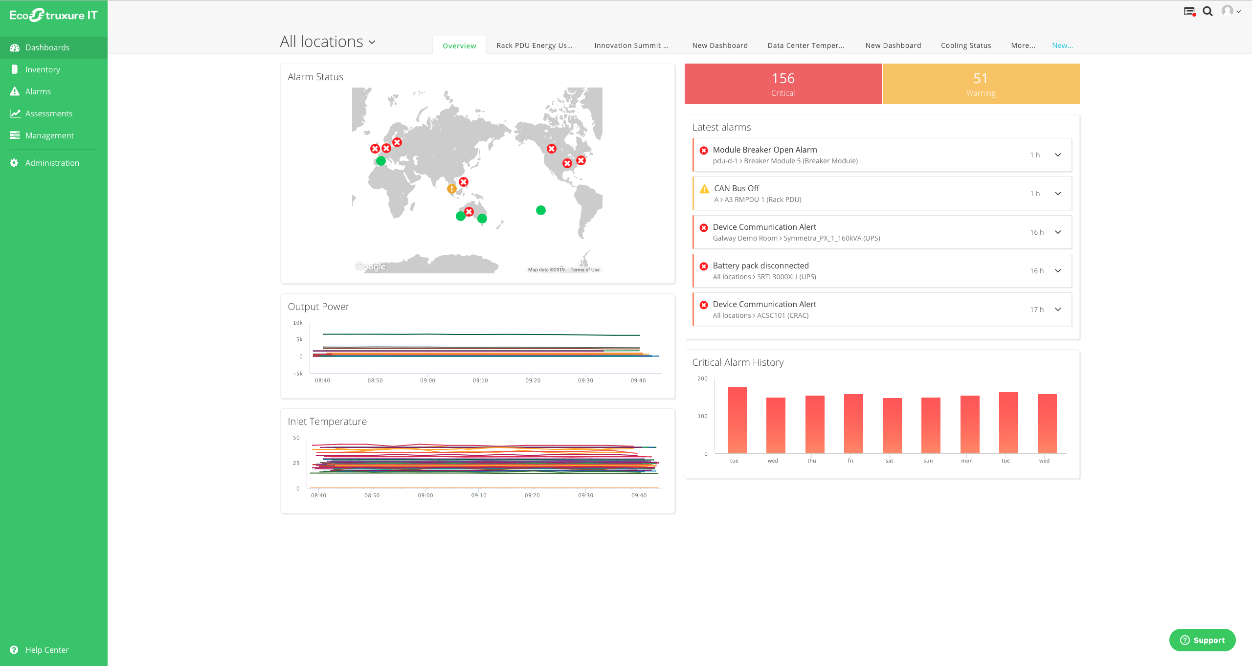EcoStruxure IT Dashboard